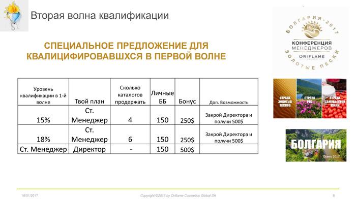 Конференцию менеджеров в Болгарии 2017 - Золотые пески