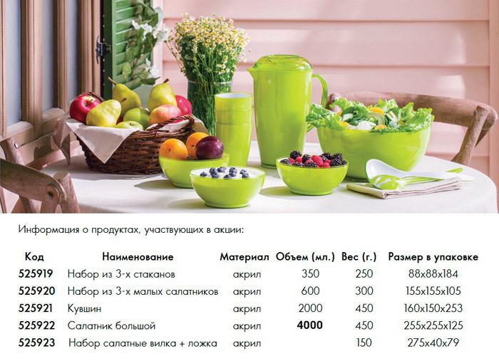 Подарки по акции Oriflame Лето со вкусом