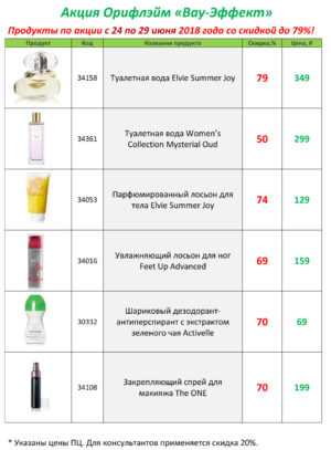 Акция Oriflame Вау-Эффект с 24 по 29 июля 2018 года