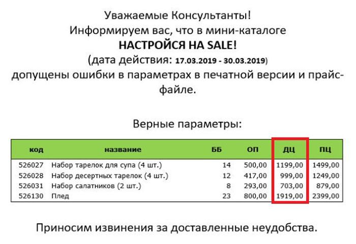 Корректировка цен в мини каталоге 4 2019
