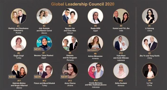 Глобальный совет Oriflame 2020